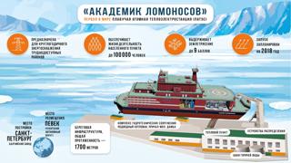 http://static.biznes-gazeta.ru/db.biznes-gazeta.ru//images/02_14_07-2018.jpg